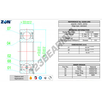 62205-2RS-ZEN - 25x52x18 mm