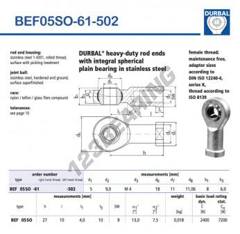 BEF05SO-61-502-DURBAL - 5x18x8 mm