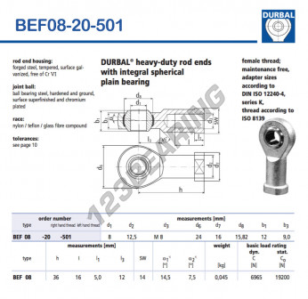 BEF08-20-501-DURBAL