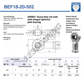 BEF18-20-502-DURBAL - 18x46x23 mm