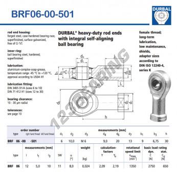 BRF06-00-501-DURBAL