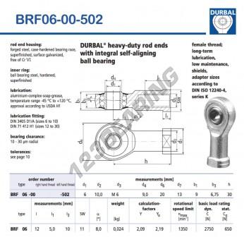BRF06-00-502-DURBAL