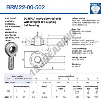 BRM22-00-502-DURBAL - x22 mm