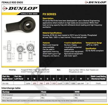 FX-10-G-DUNLOP