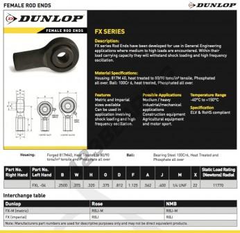 FXL-04-DUNLOP