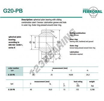 GE20-PB-DURBAL