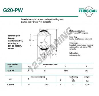 DG20-PW-DURBAL - 20x40x18 mm