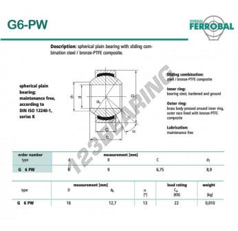 G6-PW-DURBAL