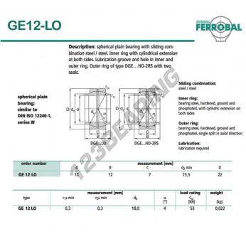 GE12-LO-DURBAL