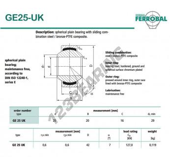 DGE25-UK-DURBAL