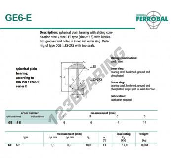 GE6-E-DURBAL