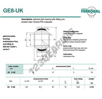 DGE8-UK-DURBAL