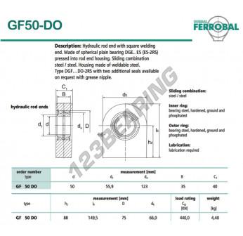 GF50-DO-DURBAL