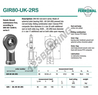 DGIR80-UK-2RS-DURBAL