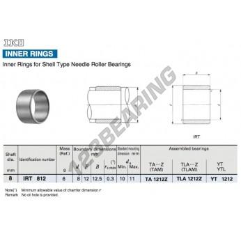 IRT812-IKO - 8x12x12.5 mm