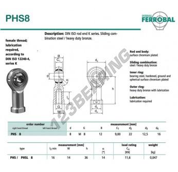 PHS8-DURBAL