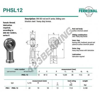 DPHSL12-DURBAL
