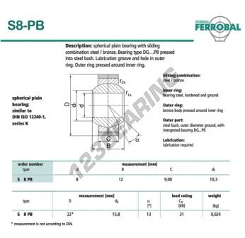 S8-PB-DURBAL