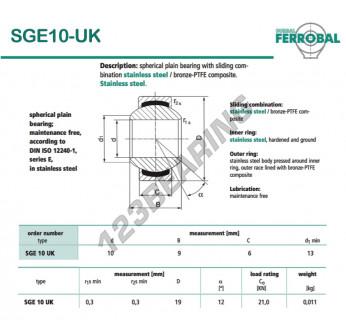 DSGE10-UK-DURBAL