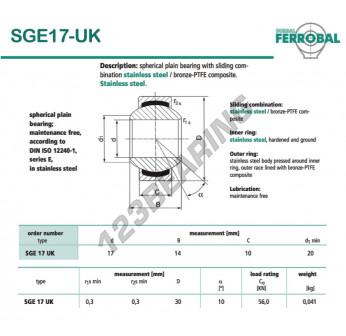 DSGE17-UK-DURBAL